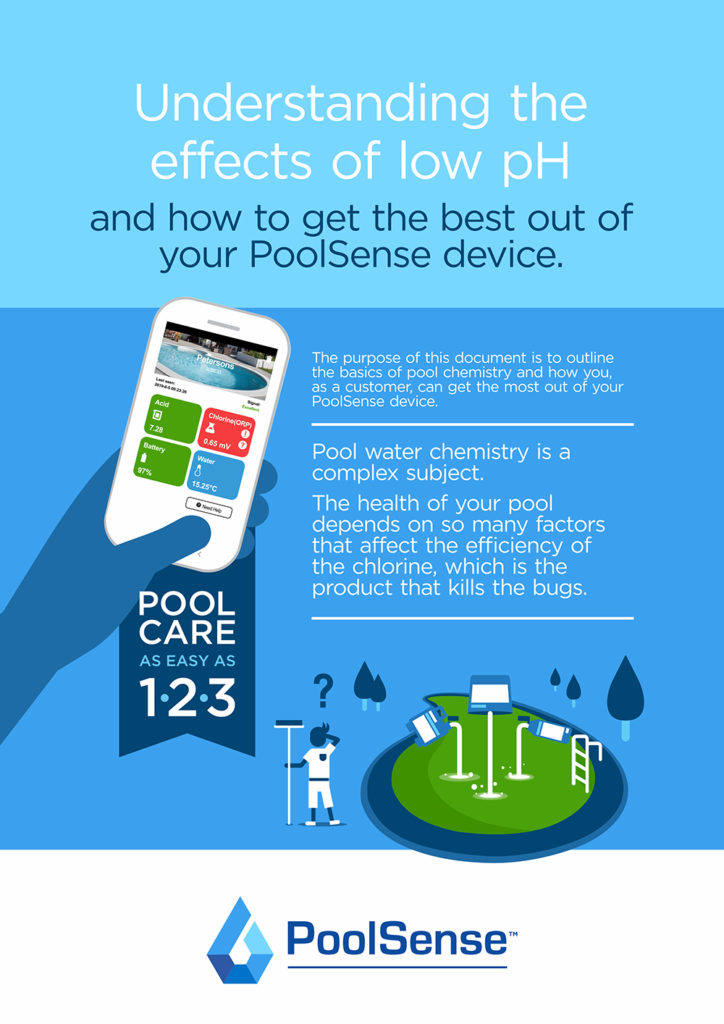 PoolSense - Effects of low pH v1.cdr